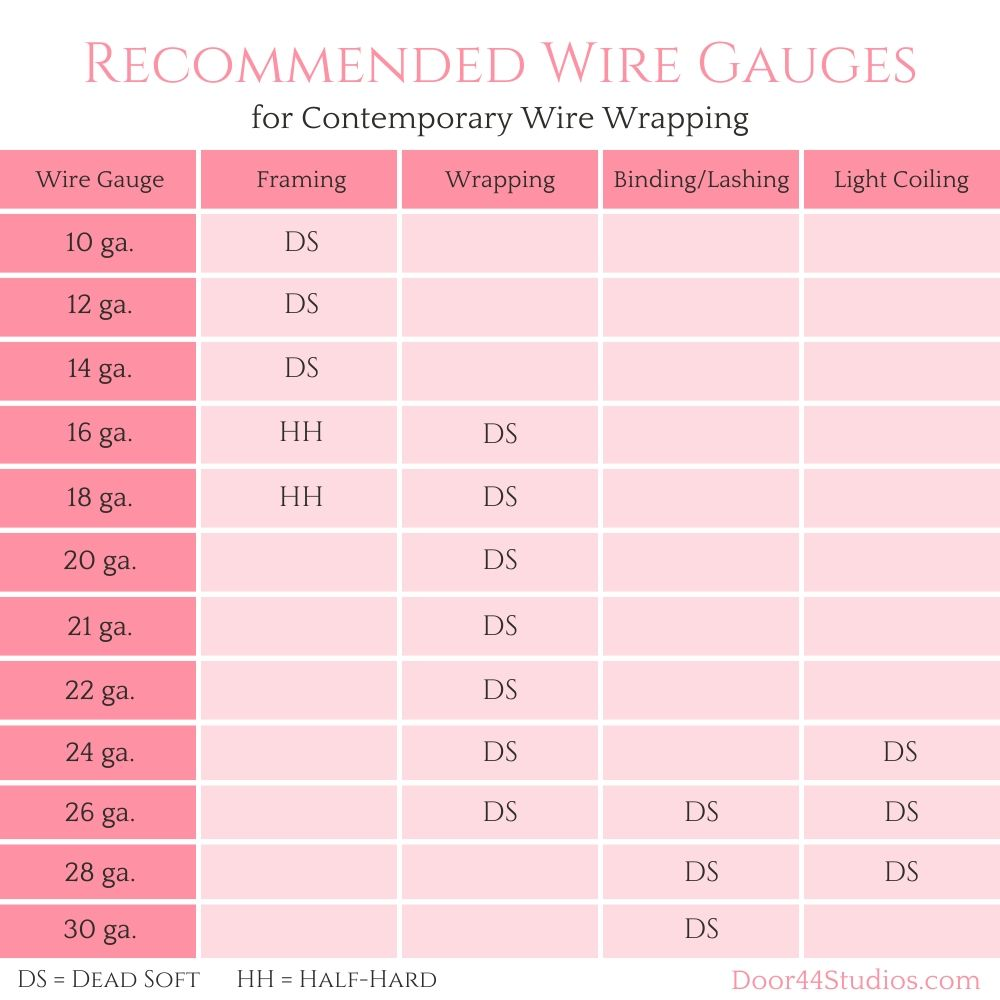 Contemporary wire wrapping uses mostly medium to heavy-gauge wires. Small gauge wires are used sparingly in this style. This handy quick-reference chart is compliments of Door 44 Studios.